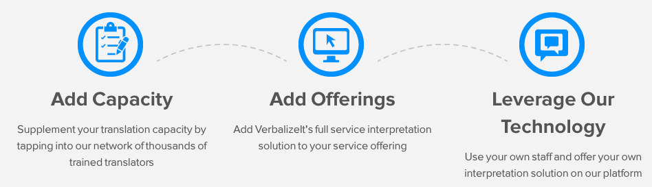 Expand Your Language Service Provider